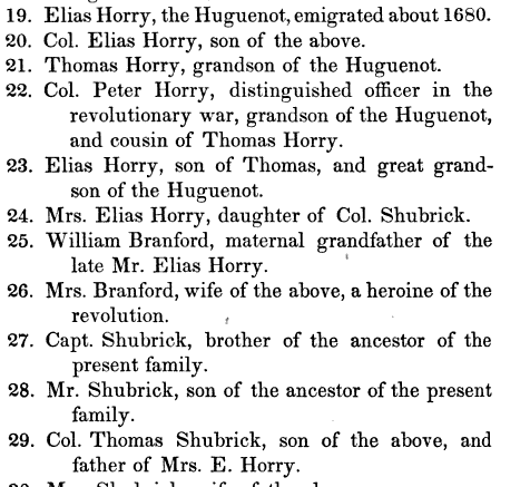 19 1680 20 Col Elias Horry son of the above 21 Thomas Horry grandson of the Huguenot 22 Col Peter Horry distinguished officer in the revolutionary war grandson of the Huguenot and cousin of Thomas Horry 23 Elias Horry son of Thomas and great grandson of the Huguenot 24 Mrs Elias Horry daughter of Col Shubrick 25 William Branford maternal grandfather of the late Mr Elias Horry 26 Mrs Branford wife of the above a heroine of the revolution 27 Capt Shubrick