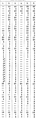 [ocr errors][ocr errors][merged small][merged small][ocr errors][merged small][ocr errors][ocr errors][ocr errors][ocr errors][ocr errors][merged small][merged small][ocr errors][ocr errors]