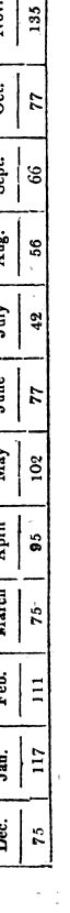 [merged small][merged small][merged small][merged small][merged small][merged small][merged small][ocr errors][merged small][ocr errors][merged small][merged small][ocr errors][ocr errors][ocr errors][merged small][ocr errors][ocr errors][ocr errors][ocr errors][ocr errors][merged small]
