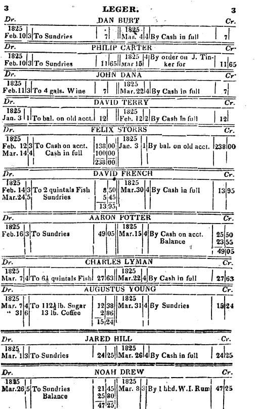 [subsumed][ocr errors][ocr errors][ocr errors][ocr errors][subsumed][subsumed][ocr errors][ocr errors][ocr errors][merged small][ocr errors][merged small][ocr errors][merged small][ocr errors]