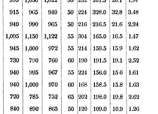 [ocr errors][merged small][ocr errors][merged small][merged small][merged small][ocr errors][merged small][ocr errors][merged small][merged small][merged small][merged small][merged small][merged small][merged small][ocr errors][merged small][ocr errors][merged small][merged small][merged small][ocr errors][ocr errors][ocr errors][ocr errors][merged small][merged small][merged small][ocr errors][merged small][merged small][ocr errors][merged small][merged small][merged small][merged small][merged small][ocr errors][ocr errors][merged small]
