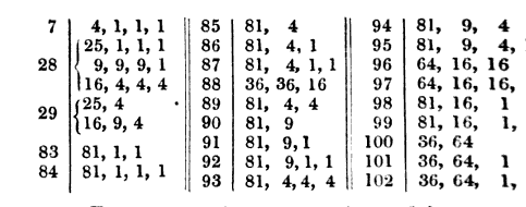 [ocr errors][ocr errors][table][table]