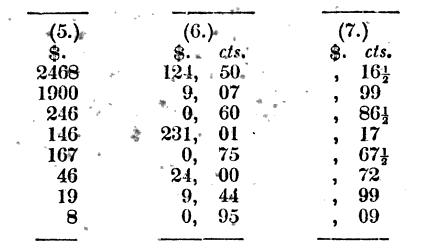 [merged small][ocr errors][merged small][merged small][merged small][ocr errors][ocr errors]