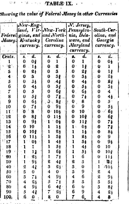 [merged small][ocr errors][merged small][ocr errors][merged small][graphic][subsumed][ocr errors][ocr errors]