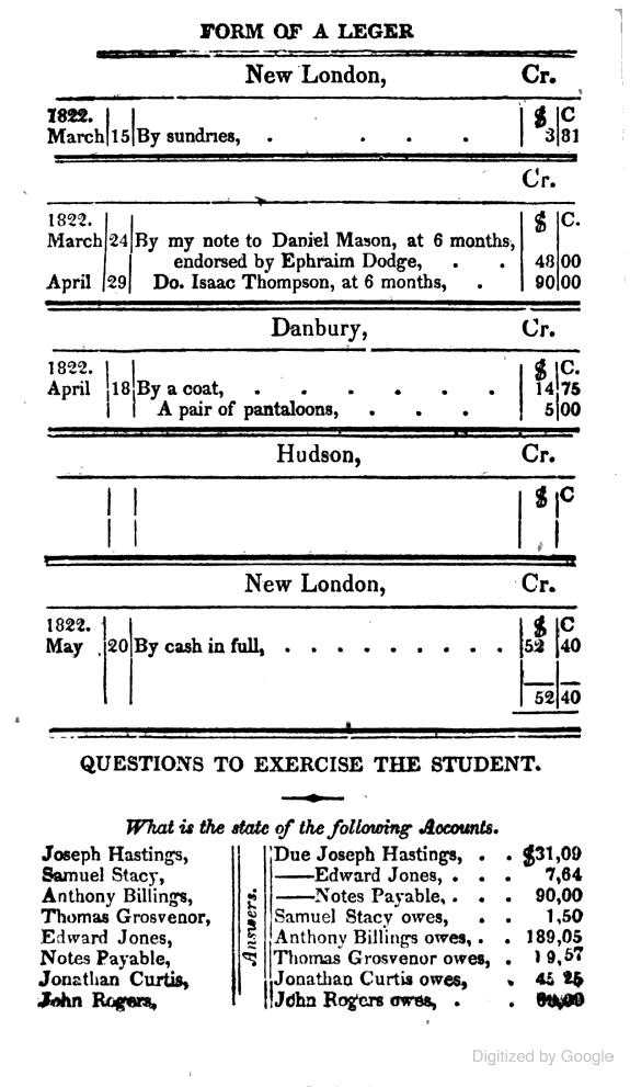 [ocr errors][ocr errors][merged small][ocr errors][graphic][ocr errors][ocr errors][ocr errors][subsumed][ocr errors][ocr errors][ocr errors][ocr errors][ocr errors][ocr errors][ocr errors]