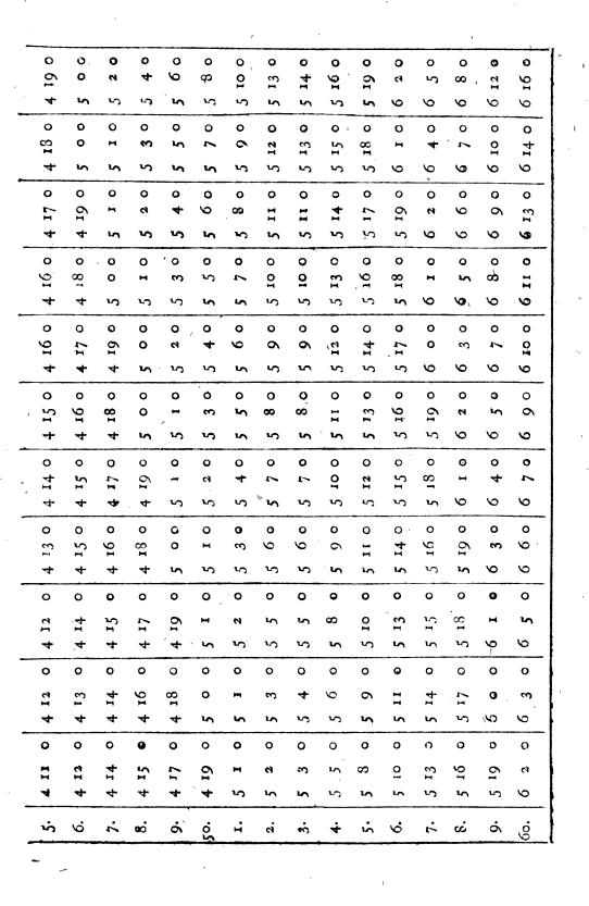 [ocr errors][subsumed][subsumed][ocr errors][subsumed][ocr errors][subsumed][subsumed][subsumed][subsumed][subsumed][subsumed][ocr errors][ocr errors][ocr errors][subsumed][ocr errors][subsumed][subsumed][subsumed][subsumed][merged small][ocr errors]