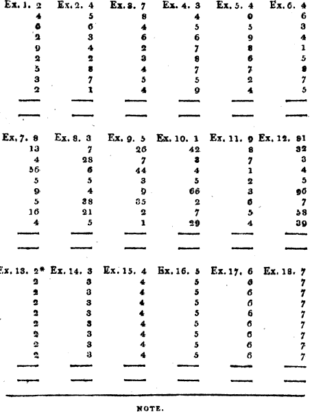 [merged small][merged small][merged small][ocr errors][merged small][merged small][merged small][merged small][merged small][merged small][ocr errors][ocr errors][ocr errors][merged small][merged small][merged small][merged small][merged small][merged small][merged small][merged small][merged small][merged small][merged small][ocr errors][ocr errors][merged small][ocr errors][ocr errors][merged small][merged small][merged small][merged small]
