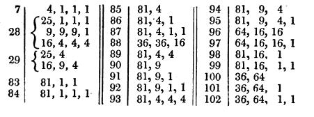 [ocr errors][ocr errors][ocr errors][table]