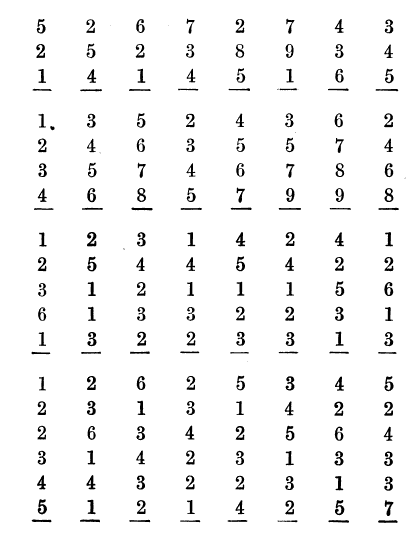 [merged small][merged small][merged small][merged small][merged small][subsumed][merged small][merged small][merged small][merged small][ocr errors][subsumed][merged small][merged small][ocr errors][subsumed][merged small][merged small][merged small][merged small][subsumed][merged small][ocr errors][merged small][subsumed][merged small][subsumed][merged small][merged small][subsumed][ocr errors][merged small][subsumed][subsumed][subsumed][merged small][ocr errors][subsumed][ocr errors][ocr errors][subsumed][ocr errors][ocr errors][subsumed][subsumed][merged small][merged small][merged small][subsumed][subsumed][merged small][subsumed][subsumed][merged small][merged small][merged small][merged small][merged small][subsumed][ocr errors][merged small][merged small][merged small][subsumed][ocr errors][merged small][merged small][merged small][merged small][merged small][merged small][merged small][merged small][merged small][merged small][ocr errors][merged small][merged small][merged small][merged small][merged small][merged small][merged small][merged small][merged small][merged small][merged small][merged small][merged small][ocr errors][ocr errors][subsumed][ocr errors][merged small][merged small][merged small][merged small][merged small][merged small][merged small][merged small]