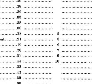 [merged small][merged small][merged small][ocr errors][ocr errors][ocr errors][ocr errors][merged small][ocr errors][ocr errors][ocr errors][merged small][ocr errors][merged small][merged small][ocr errors][merged small][ocr errors][merged small][merged small][ocr errors][ocr errors]