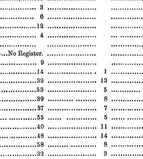 [merged small][merged small][merged small][merged small][merged small][ocr errors][ocr errors][ocr errors][ocr errors][ocr errors][ocr errors][merged small][ocr errors][ocr errors][merged small][merged small][ocr errors][merged small][merged small][merged small][ocr errors][merged small][merged small][ocr errors][ocr errors][ocr errors][ocr errors][merged small][merged small][merged small][merged small]