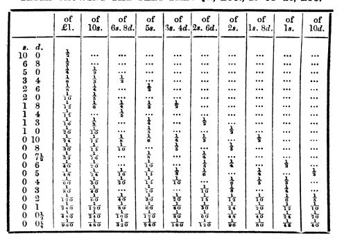 [graphic][ocr errors][ocr errors][ocr errors][subsumed][ocr errors][subsumed][subsumed][subsumed][ocr errors][subsumed][ocr errors][ocr errors][ocr errors][ocr errors][ocr errors][ocr errors][ocr errors][ocr errors][subsumed][ocr errors][ocr errors][ocr errors]