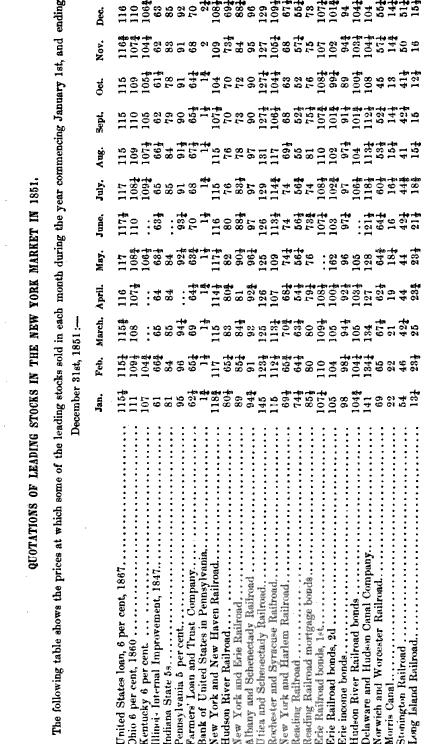 [table][ocr errors][ocr errors][ocr errors][ocr errors][ocr errors][graphic]